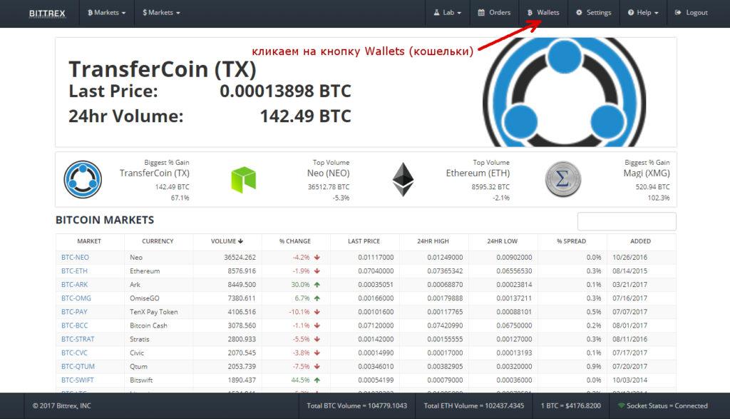 главная страница биржи Bittrex