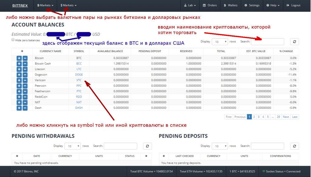 выбор криптовалюты на Биттрекс